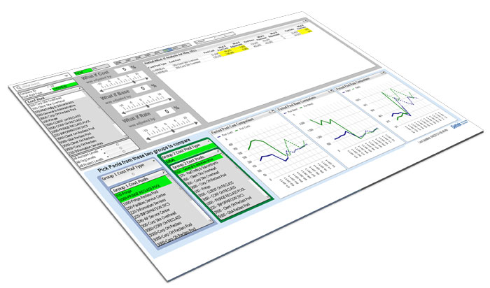 System Reviews (Health Check)