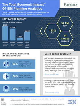 IBM Planning Analytics Express Infographic
